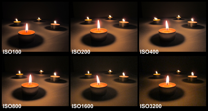 In Photography ISO measures the sensitivity of the image sensor. The same principles apply in film u2013 the lower the number the less sensitive your camera is ... & GoPro Low Light - Improve Your GoPro Low Light Footage azcodes.com