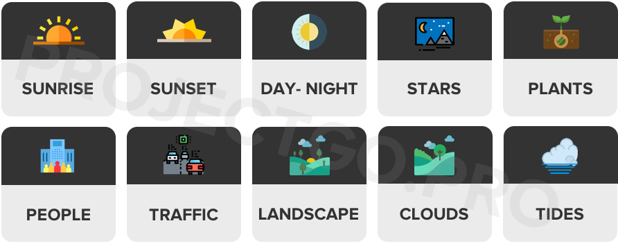 image showing 10 different icons each representing a different popular activity used for GoPros (hiking etc.)