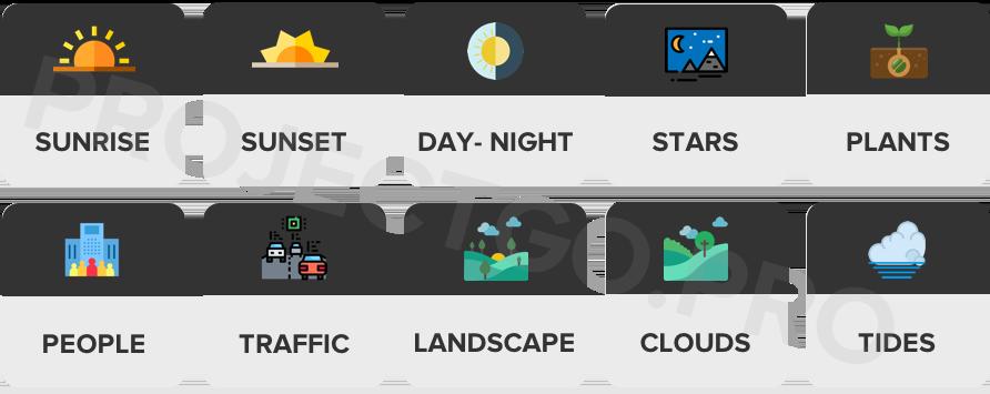 immagine che mostra 10 diverse icone che rappresentano ciascuna una diversa attività popolare per usare GoPro (escursionismo, ecc.)