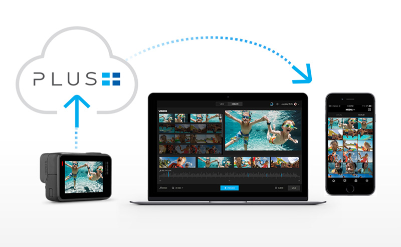 GoPro Plus Cloud